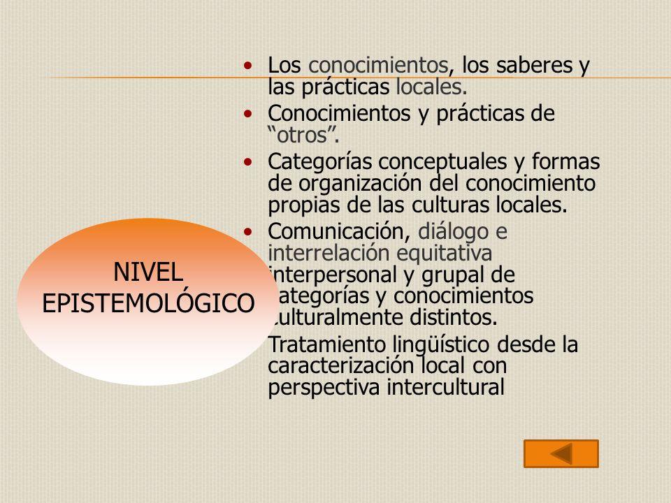 Los conocimientos, los saberes y las prácticas locales. Conocimientos y prácticas de otros. Categorías conceptuales y formas de organización del conoc