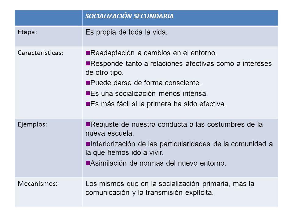 SOCIALIZACIÓN SECUNDARIA Etapa: Es propia de toda la vida. Características: Readaptación a cambios en el entorno. Responde tanto a relaciones afectiva