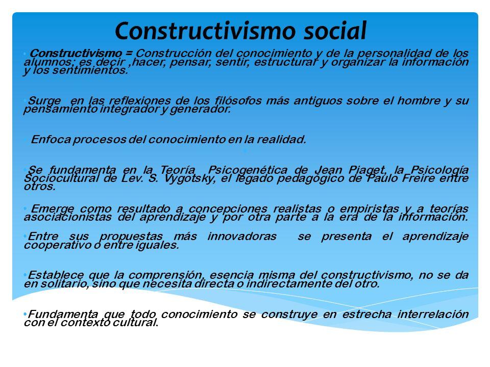 Constructivismo social Constructivismo = Construcción del conocimiento y de la personalidad de los alumnos; es decir,hacer, pensar, sentir, estructura