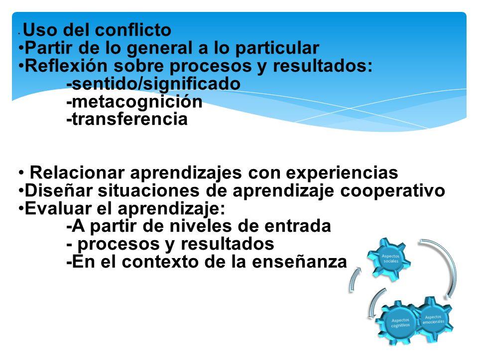 Uso del conflicto Partir de lo general a lo particular Reflexión sobre procesos y resultados: -sentido/significado -metacognición -transferencia Relac