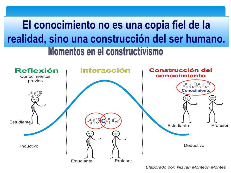 El conocimiento no es una copia fiel de la realidad, sino una construcción del ser humano.