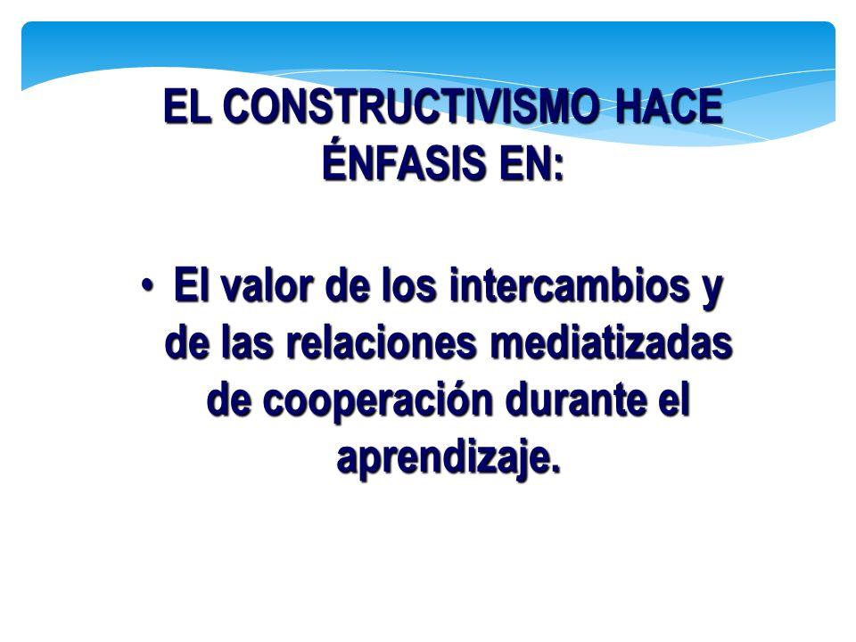 El valor de los intercambios y de las relaciones mediatizadas de cooperación durante el aprendizaje. El valor de los intercambios y de las relaciones