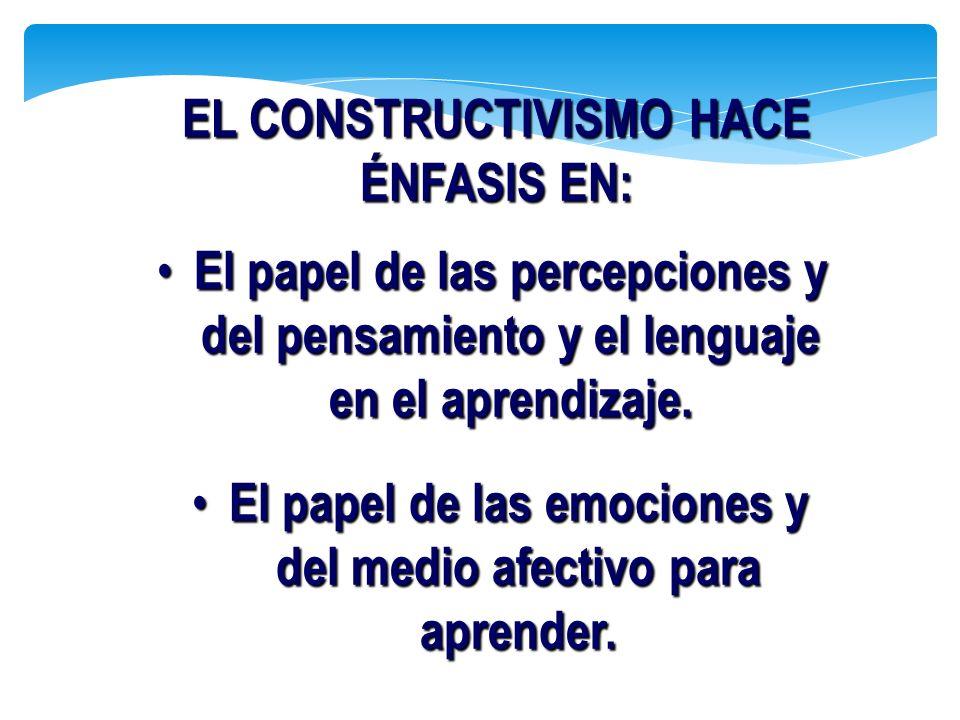 El papel de las percepciones y del pensamiento y el lenguaje en el aprendizaje. El papel de las percepciones y del pensamiento y el lenguaje en el apr