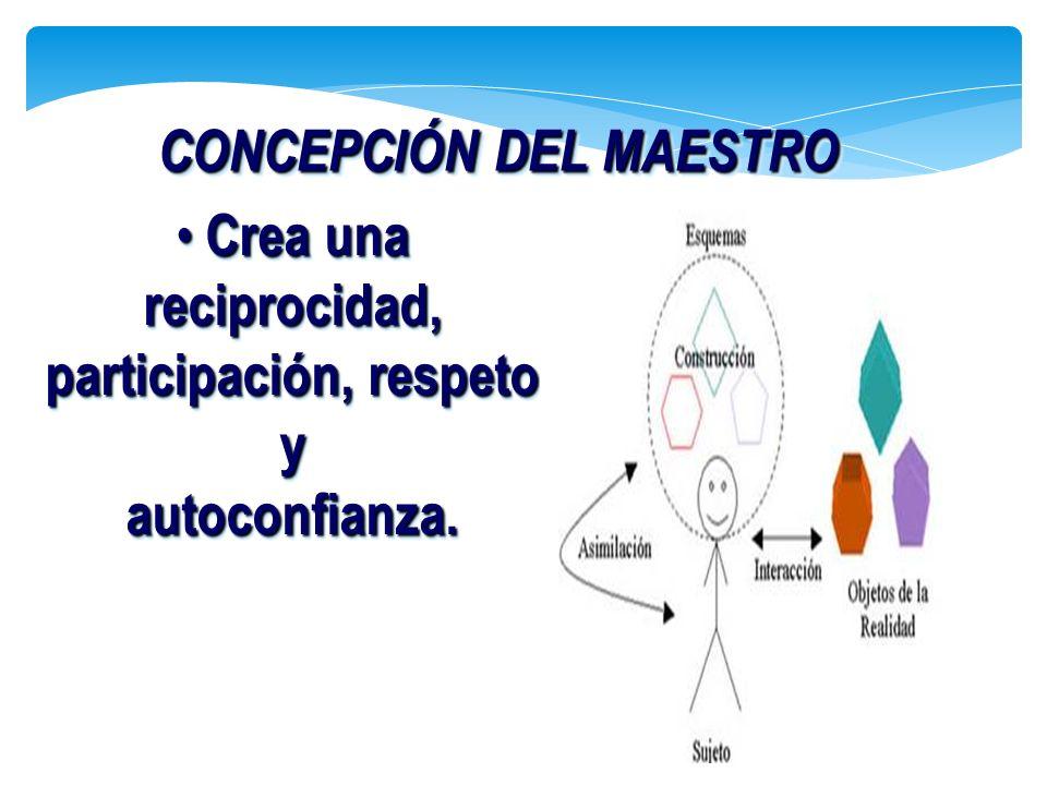 CONCEPCIÓN DEL MAESTRO Crea una reciprocidad, participación, respeto y Crea una reciprocidad, participación, respeto yautoconfianza. autoconfianza.