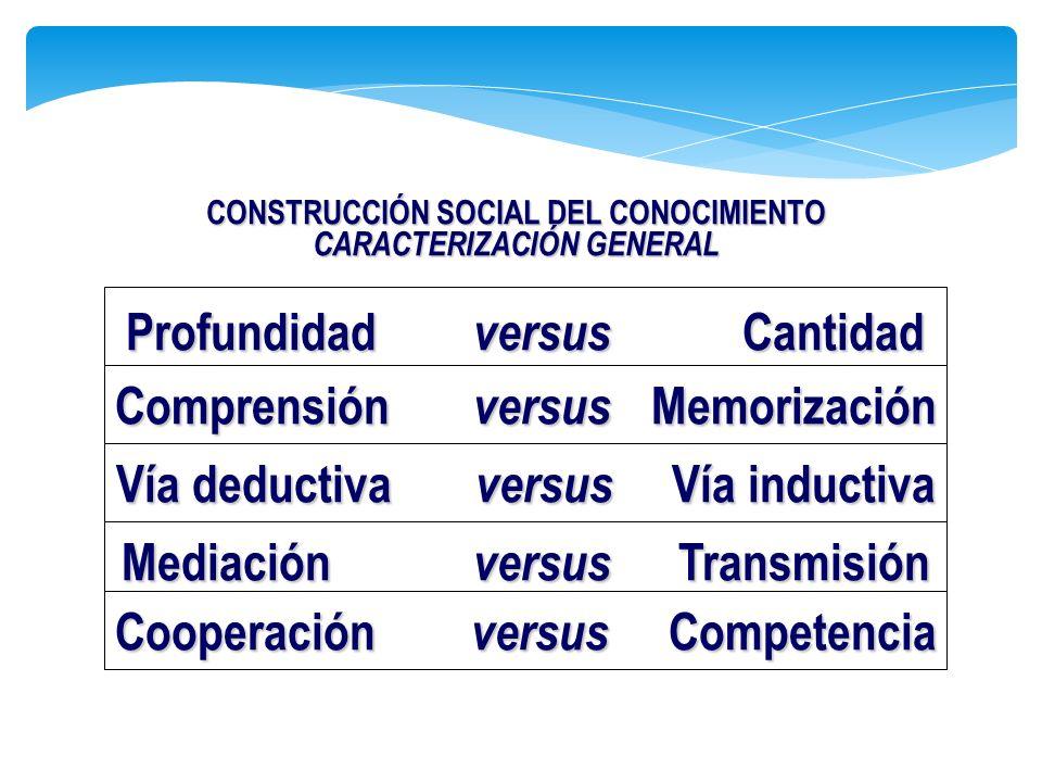 CONSTRUCCIÓN SOCIAL DEL CONOCIMIENTO CARACTERIZACIÓN GENERAL Profundidad versus Cantidad Comprensión versus Memorización Vía deductiva versus Vía indu