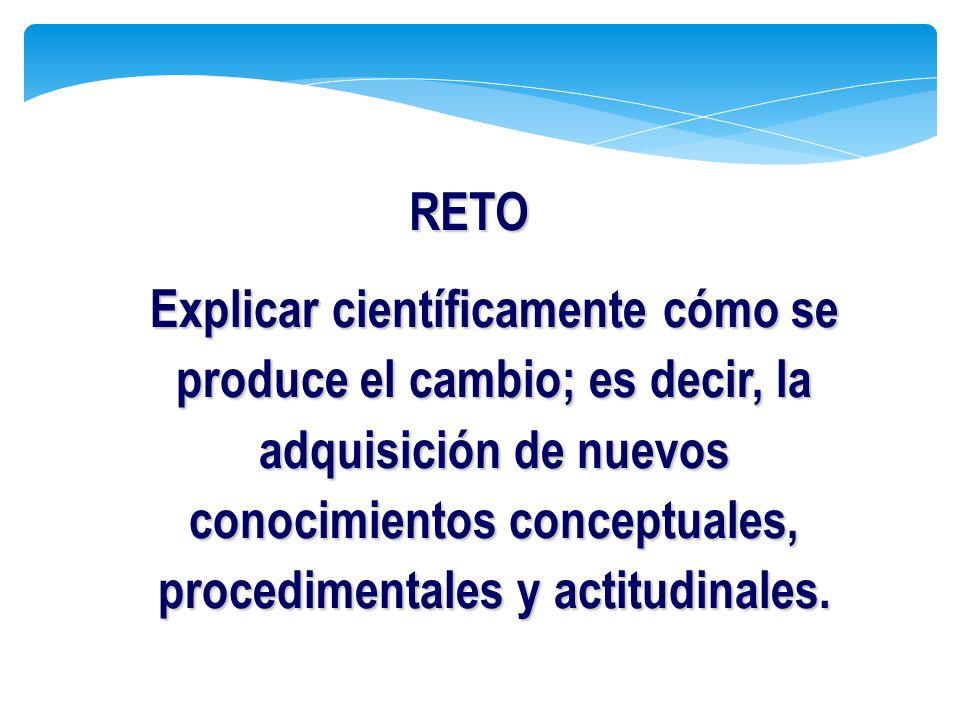 Explicar científicamente cómo se produce el cambio; es decir, la adquisición de nuevos conocimientos conceptuales, procedimentales y actitudinales. RE
