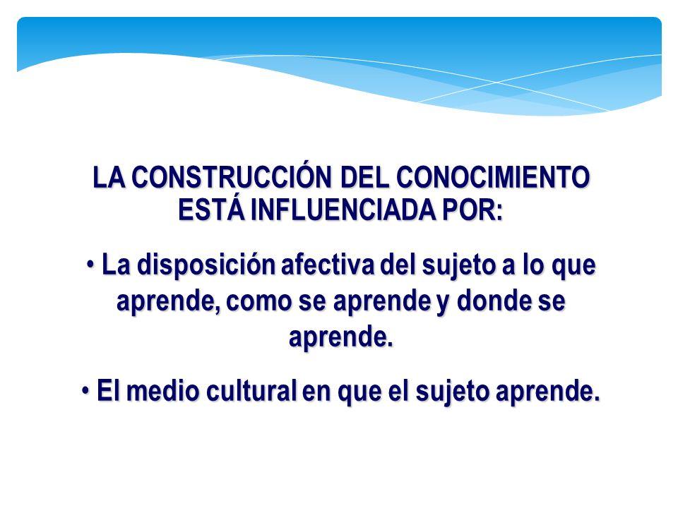 LACONSTRUCCIÓN DEL CONOCIMIENTO ESTÁ INFLUENCIADA POR: LA CONSTRUCCIÓN DEL CONOCIMIENTO ESTÁ INFLUENCIADA POR: La disposición afectiva del sujeto a lo