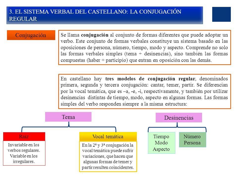 3. EL SISTEMA VERBAL DEL CASTELLANO: LA CONJUGACIÓN REGULAR Conjugación Se llama conjugación al conjunto de formas diferentes que puede adoptar un ver