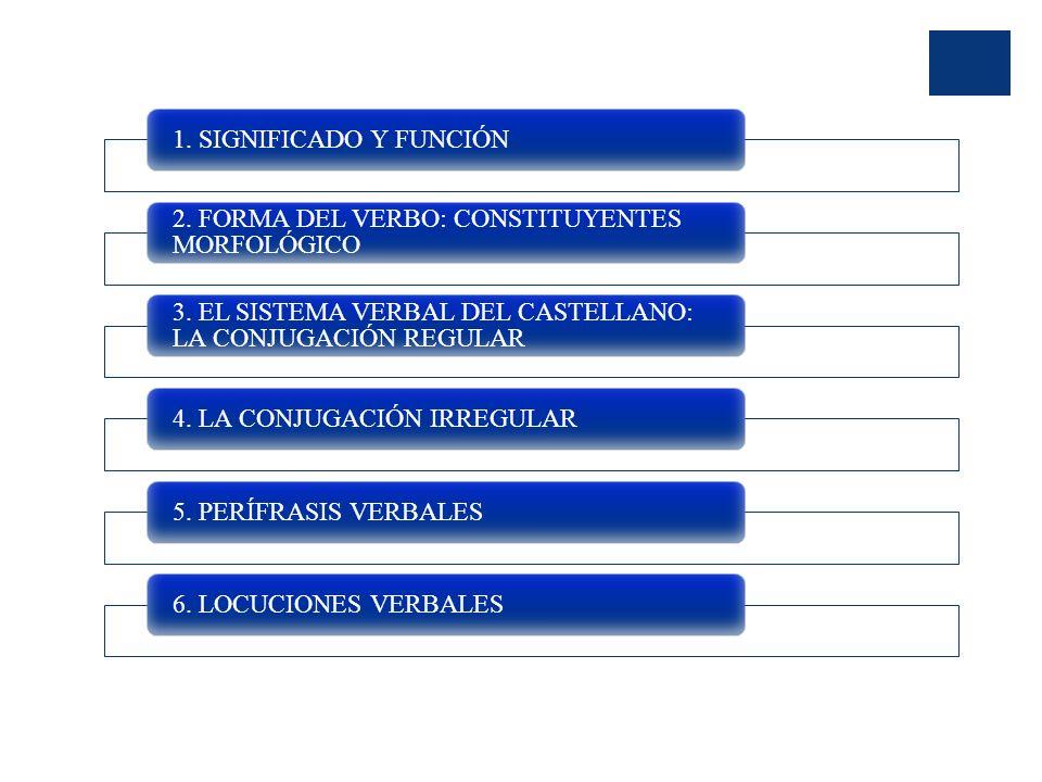 1. SIGNIFICADO Y FUNCIÓN 2. FORMA DEL VERBO: CONSTITUYENTES MORFOLÓGICO 3. EL SISTEMA VERBAL DEL CASTELLANO: LA CONJUGACIÓN REGULAR 4. LA CONJUGACIÓN