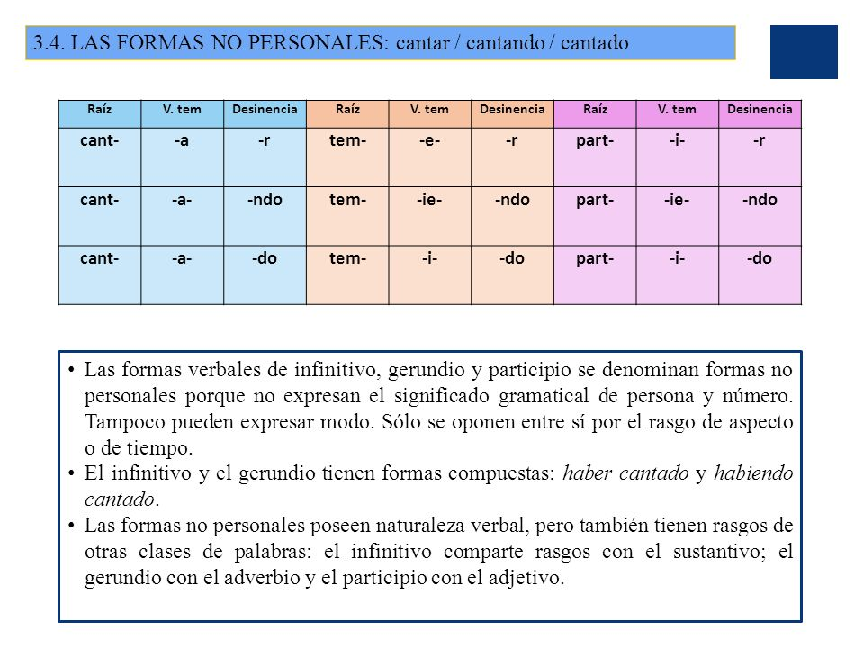 3.4. LAS FORMAS NO PERSONALES: cantar / cantando / cantado RaízV. temDesinenciaRaízV. temDesinenciaRaízV. temDesinencia cant--a-rtem--e--rpart--i--r c