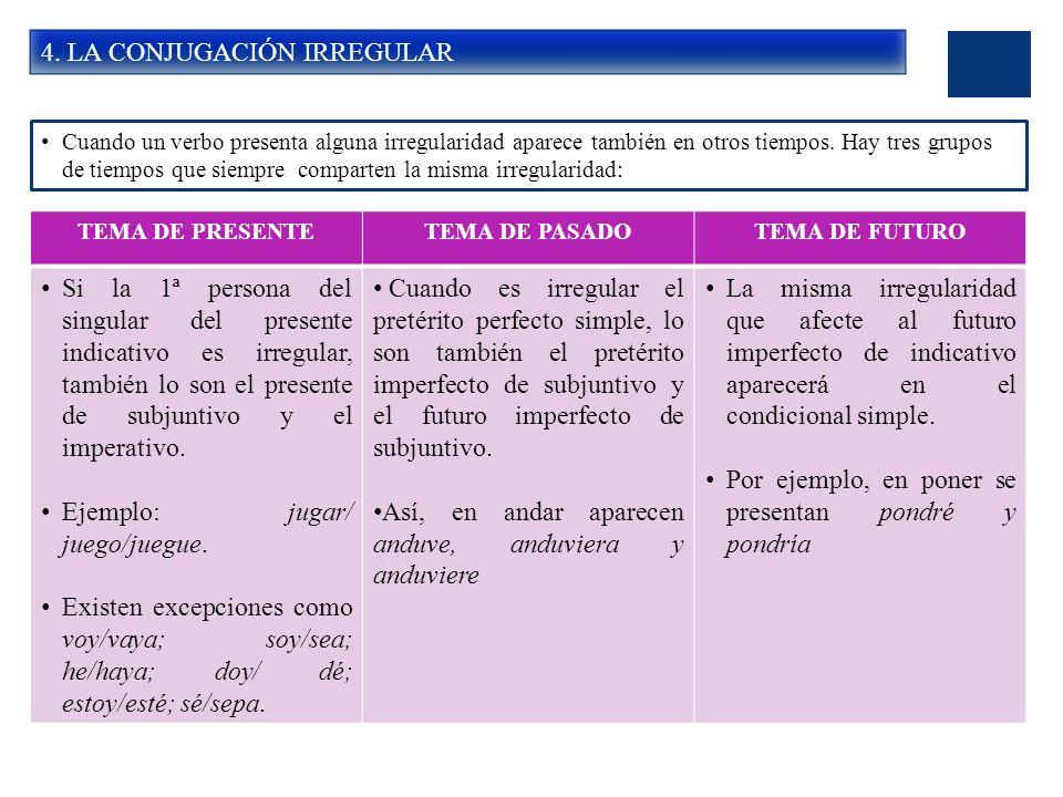 4. LA CONJUGACIÓN IRREGULAR Cuando un verbo presenta alguna irregularidad aparece también en otros tiempos. Hay tres grupos de tiempos que siempre com