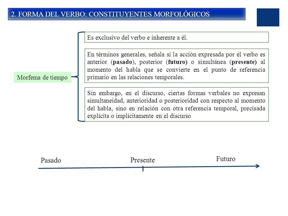 2. FORMA DEL VERBO: CONSTITUYENTES MORFOLÓGICOS Morfema de tiempo Es exclusivo del verbo e inherente a él. En términos generales, señala si la acción
