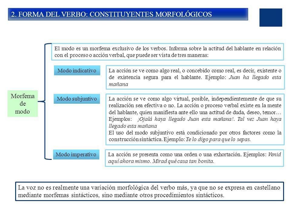 2. FORMA DEL VERBO: CONSTITUYENTES MORFOLÓGICOS Morfema de modo El modo es un morfema exclusivo de los verbos. Informa sobre la actitud del hablante e