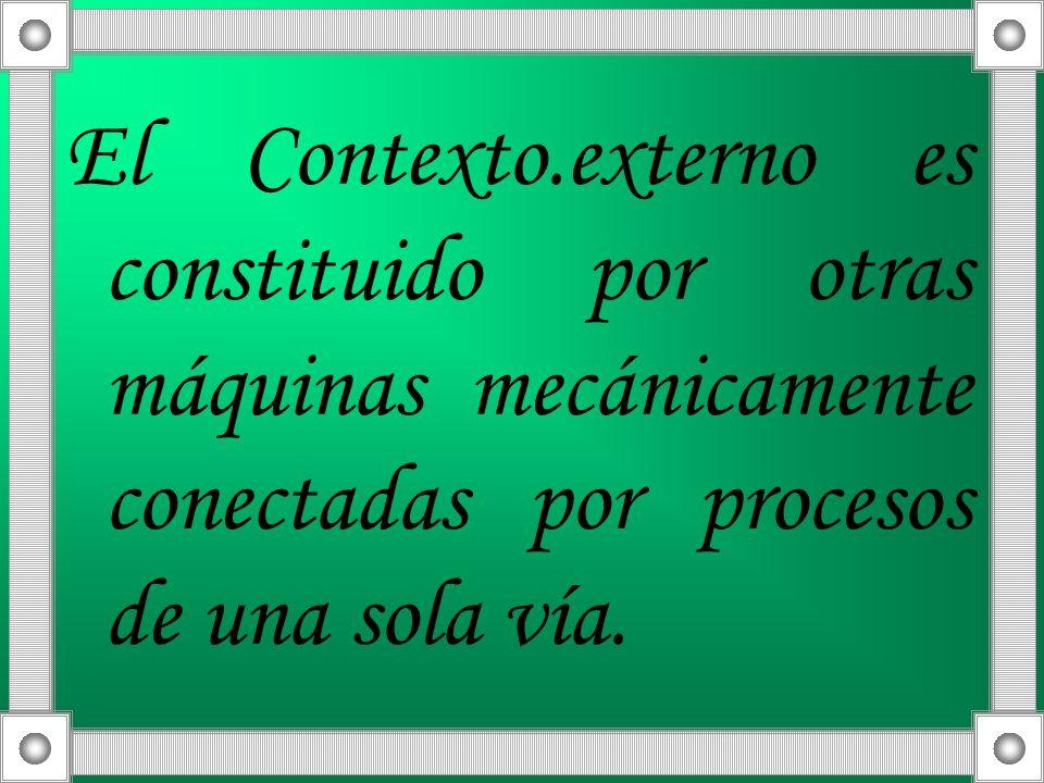 El Contexto.externo es constituido por otras máquinas mecánicamente conectadas por procesos de una sola vía.
