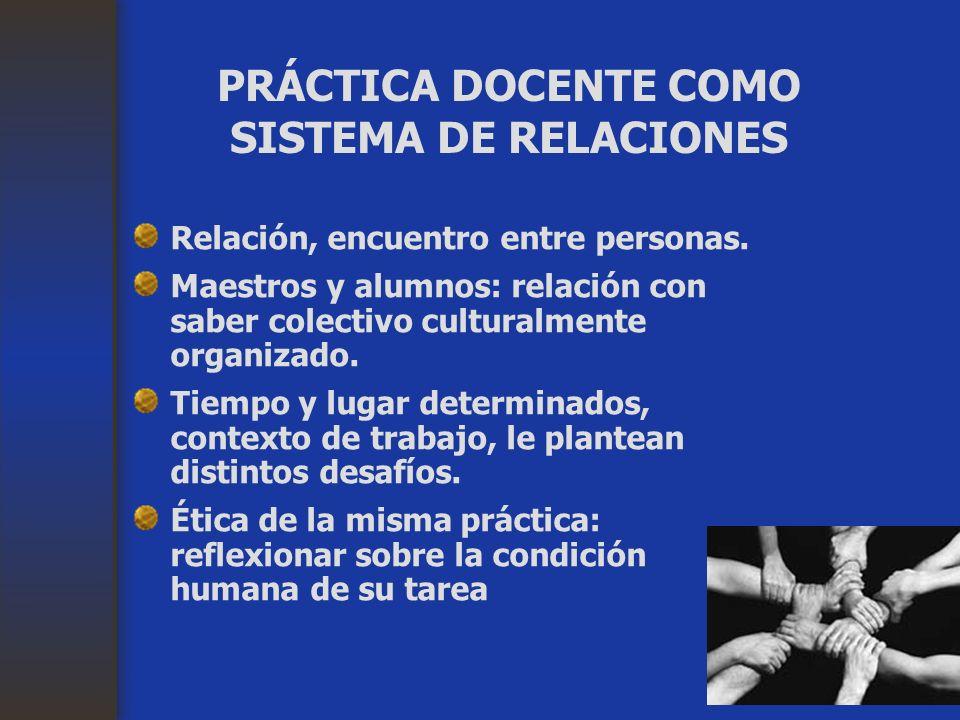 PRÁCTICA DOCENTE COMO SISTEMA DE RELACIONES Relación, encuentro entre personas. Maestros y alumnos: relación con saber colectivo culturalmente organiz