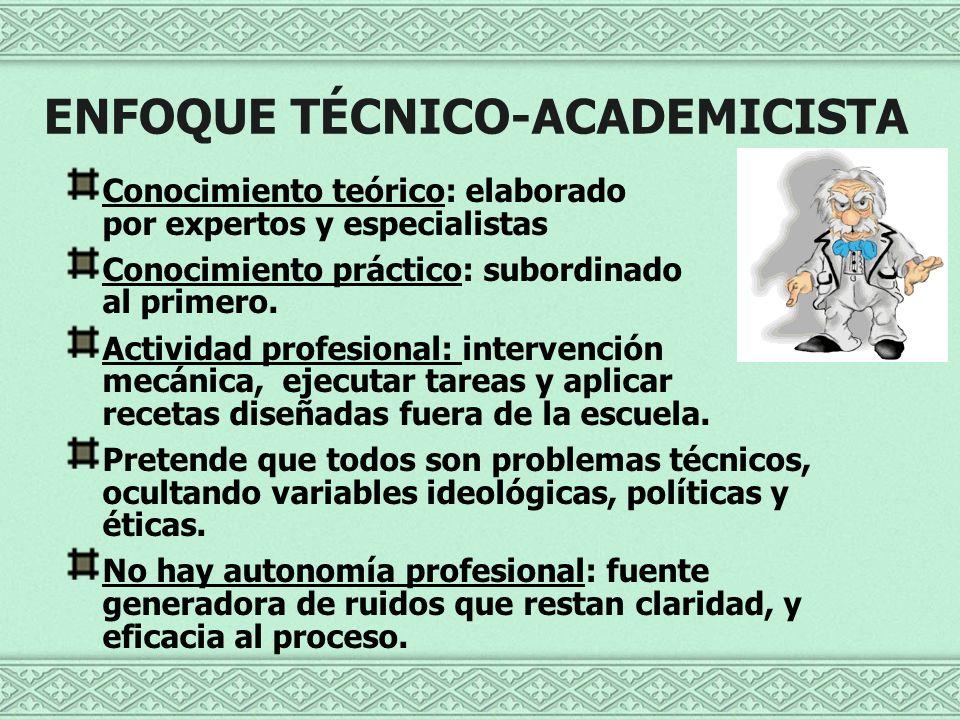 ENFOQUE TÉCNICO-ACADEMICISTA Conocimiento teórico: elaborado por expertos y especialistas Conocimiento práctico: subordinado al primero. Actividad pro
