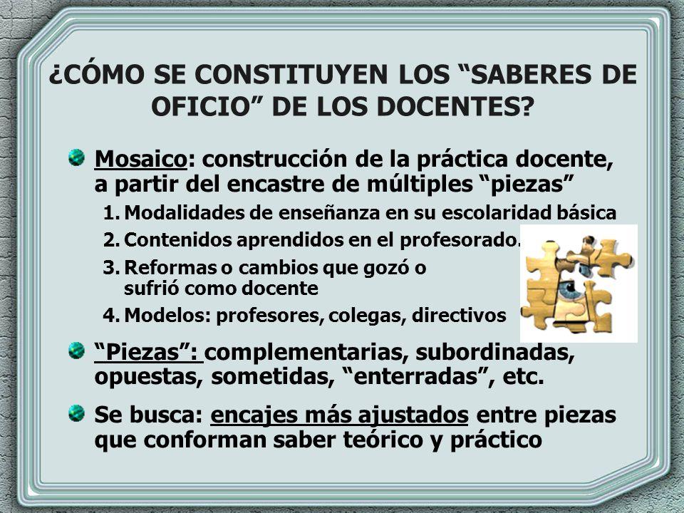 ¿CÓMO SE CONSTITUYEN LOS SABERES DE OFICIO DE LOS DOCENTES? Mosaico: construcción de la práctica docente, a partir del encastre de múltiples piezas 1.