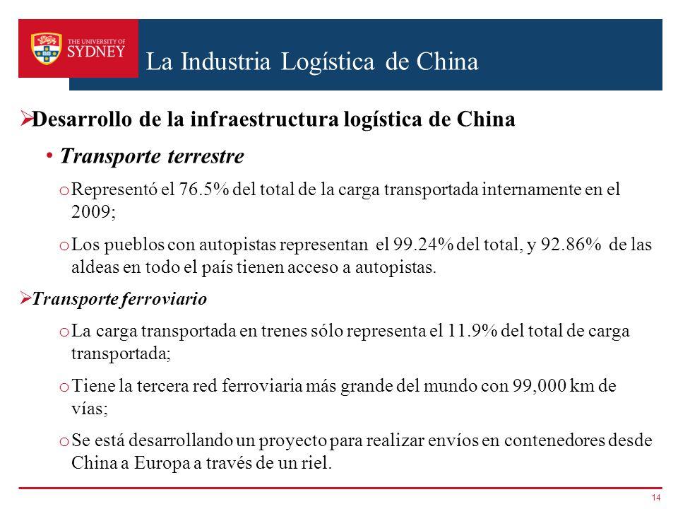 La Industria Logística de China Desarrollo de la infraestructura logística de China Transporte terrestre o Representó el 76.5% del total de la carga t