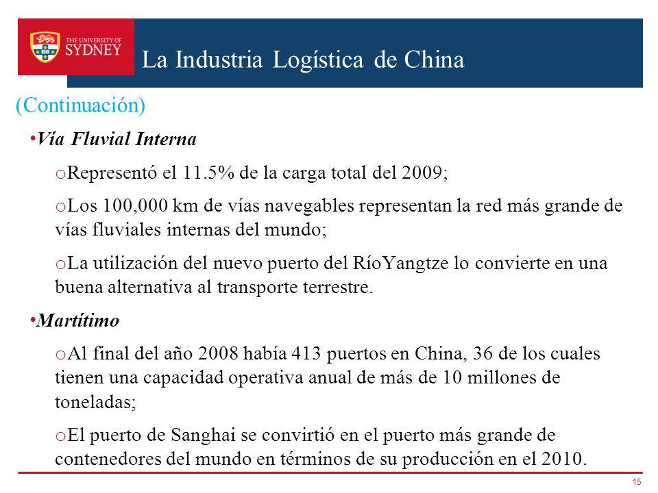 La Industria Logística de China (Continuación) Vía Fluvial Interna o Representó el 11.5% de la carga total del 2009; o Los 100,000 km de vías navegabl