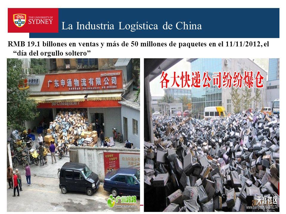 La Industria Logística de China RMB 19.1 billones en ventas y más de 50 millones de paquetes en el 11/11/2012, el día del orgullo soltero 19