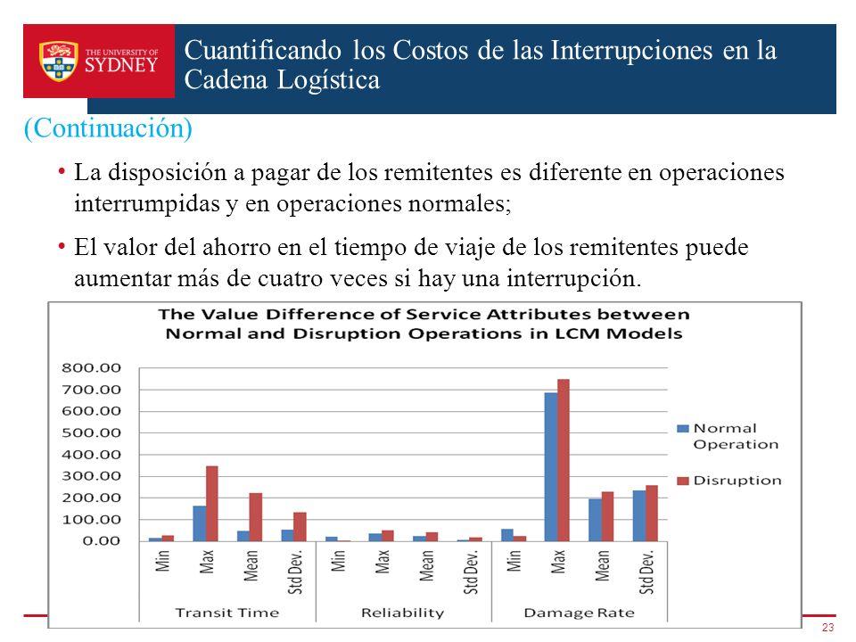 (Continuación) La disposición a pagar de los remitentes es diferente en operaciones interrumpidas y en operaciones normales; El valor del ahorro en el