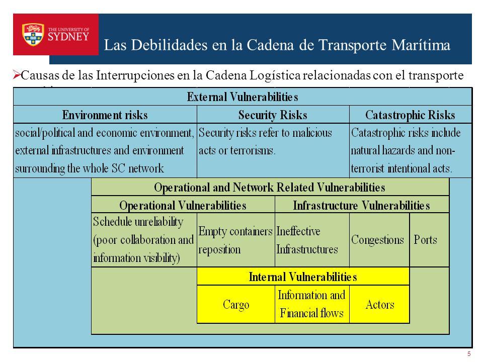 Las Debilidades en la Cadena de Transporte Marítima Causas de las Interrupciones en la Cadena Logística relacionadas con el transporte marítimo 5