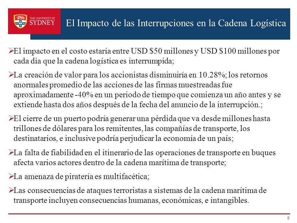 El Impacto de las Interrupciones en la Cadena Logística El impacto en el costo estaría entre USD $50 millones y USD $100 millones por cada día que la