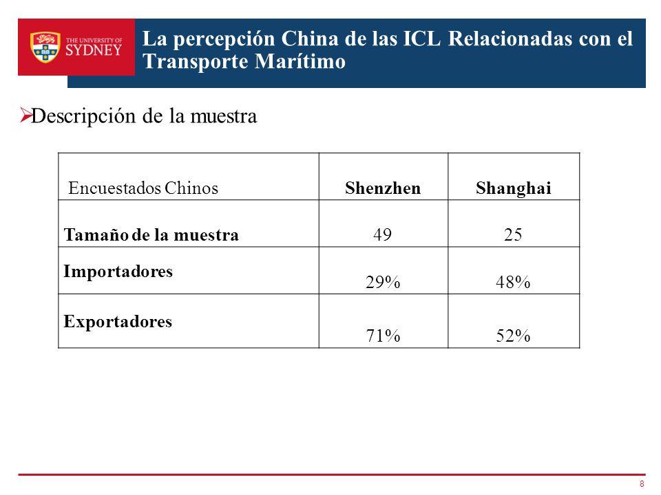 Descripción de la muestra 8 La percepción China de las ICL Relacionadas con el Transporte Marítimo Encuestados ChinosShenzhenShanghai Tamaño de la mue