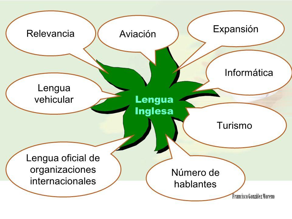 2 Francisco González Moreno Lengua Inglesa Expansión Relevancia Número de hablantes Lengua oficial de organizaciones internacionales Lengua vehicular Informática Turismo Aviación