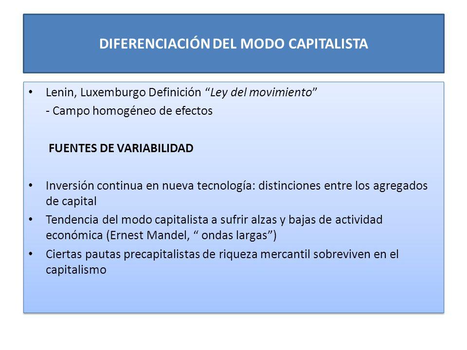 DIFERENCIACIÓN DEL MODO CAPITALISTA Lenin, Luxemburgo Definición Ley del movimiento - Campo homogéneo de efectos FUENTES DE VARIABILIDAD Inversión con