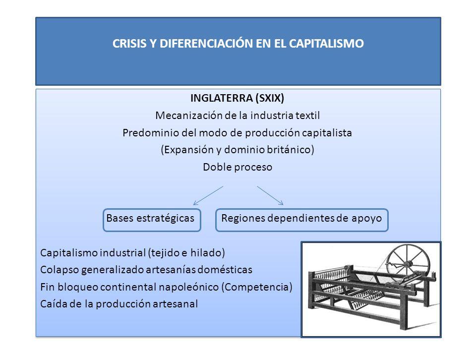 CRISIS Y DIFERENCIACIÓN EN EL CAPITALISMO INGLATERRA (SXIX) Mecanización de la industria textil Predominio del modo de producción capitalista (Expansi