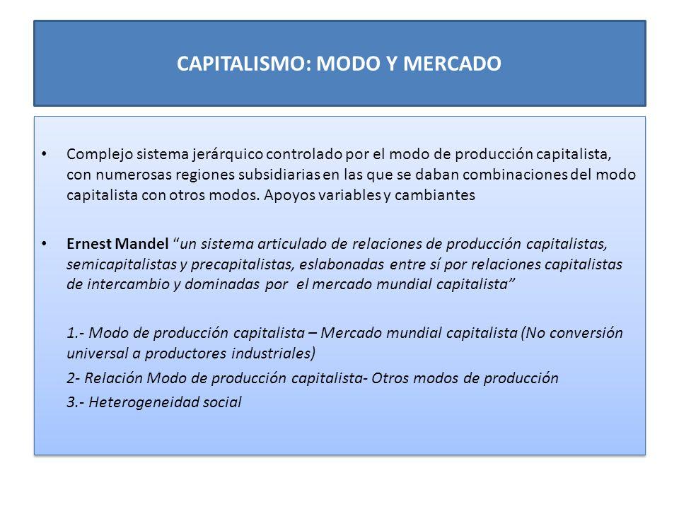 CAPITALISMO: MODO Y MERCADO Complejo sistema jerárquico controlado por el modo de producción capitalista, con numerosas regiones subsidiarias en las q