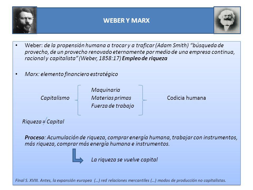 WEBER Y MARX Weber: de la propensión humana a trocar y a traficar (Adam Smith) búsqueda de provecho, de un provecho renovado eternamente por medio de