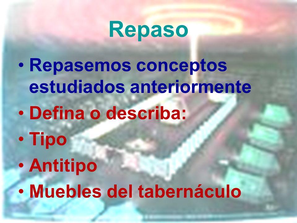 Repasemos conceptos estudiados anteriormente Defina o describa: Tipo Antitipo Muebles del tabernáculo Repaso