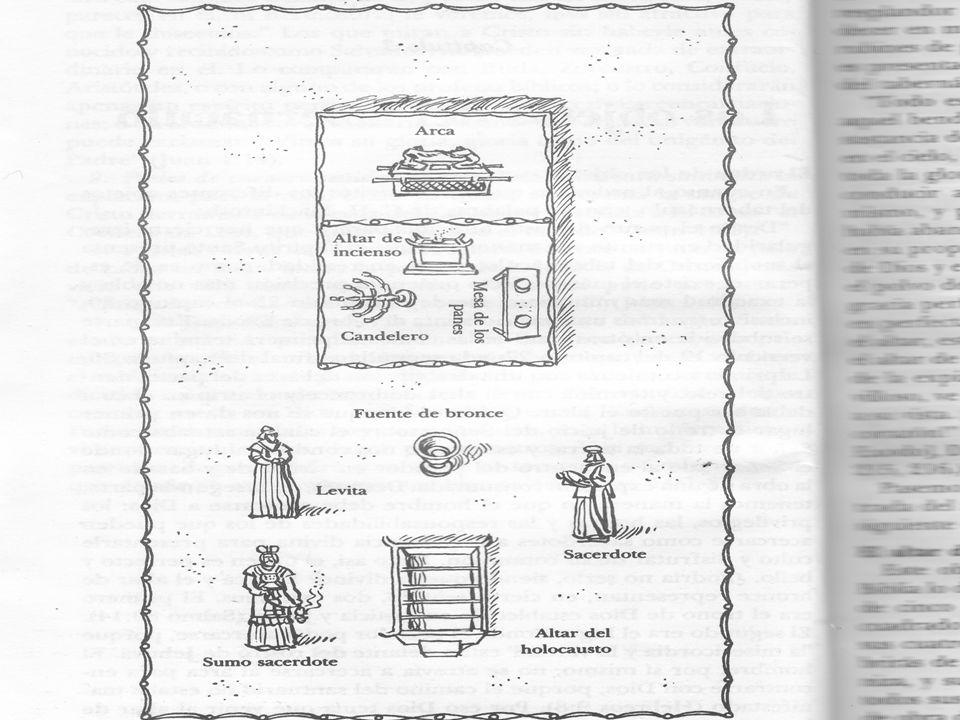 La Fuente: Descripción Fue hecho de bronce Colocado entre el altar de bronce y el lugar Santo No se indica la forma ni el tamaño Tenía un pie de bronce que lo conectaba con la tierra y a la vez lo levantaba El lugar donde se colocaba el agua fue hecho con pedazos de espejos donados por las mujeres de Israel.