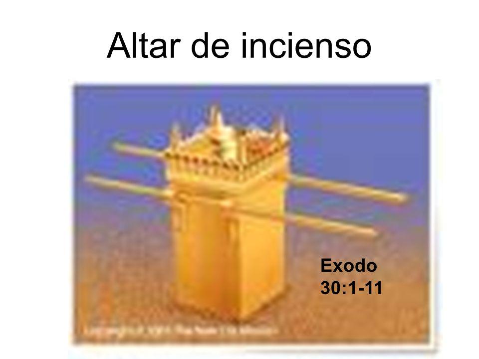 Altar de incienso Exodo 30:1-11