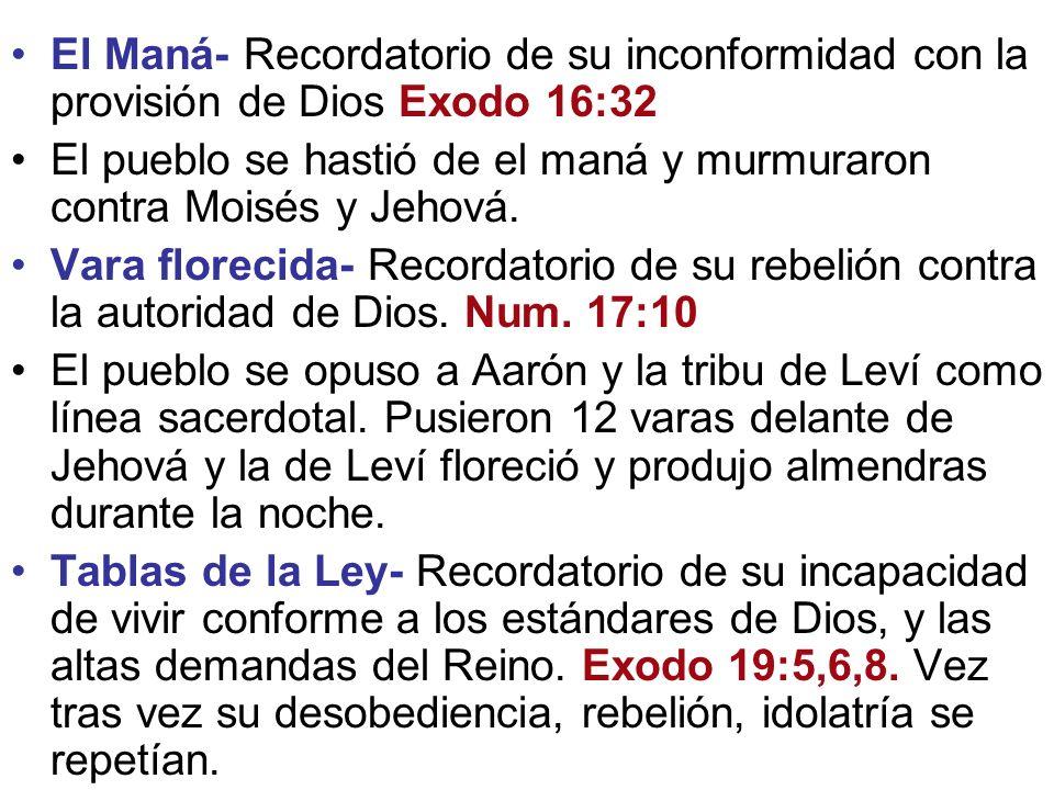 El Maná- Recordatorio de su inconformidad con la provisión de Dios Exodo 16:32 El pueblo se hastió de el maná y murmuraron contra Moisés y Jehová. Var