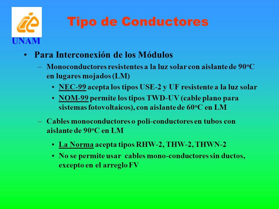 Tipo de Conductores Para Interconexión de los Módulos –Monoconductores resistentes a la luz solar con aislante de 90 o C en lugares mojados (LM) NEC-9