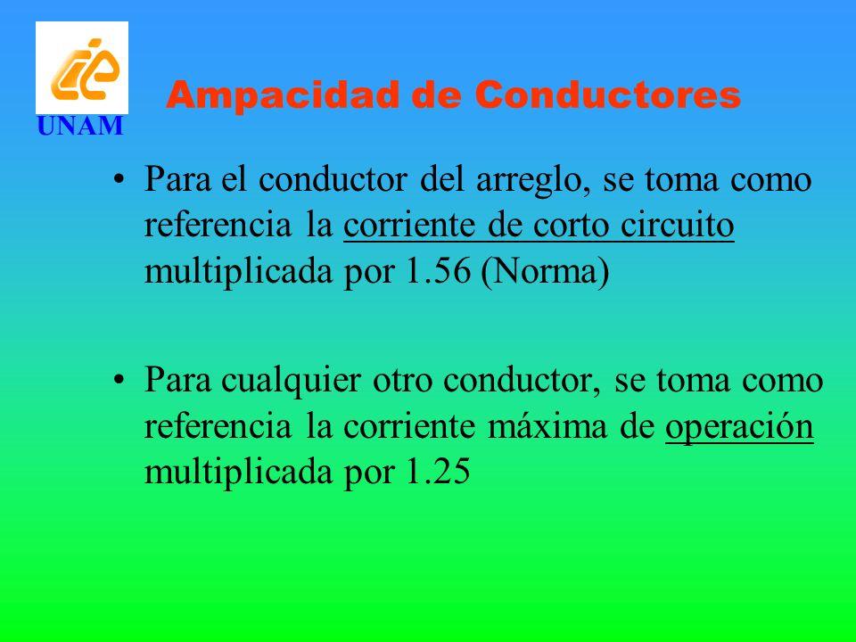 Ampacidad de Conductores Para el conductor del arreglo, se toma como referencia la corriente de corto circuito multiplicada por 1.56 (Norma) Para cual