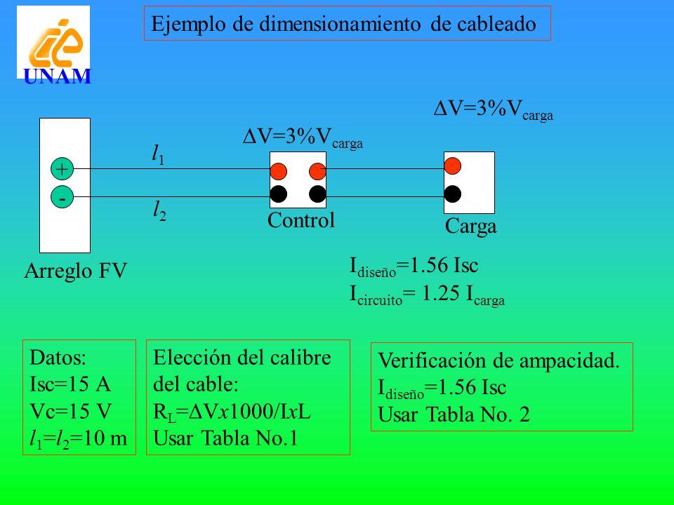 Ejemplo de dimensionamiento de cableado + - Arreglo FV Control Carga I circuito = 1.25 I carga l1l1 l2l2 V=3%V carga Datos: Isc=15 A Vc=15 V l 1 =l 2