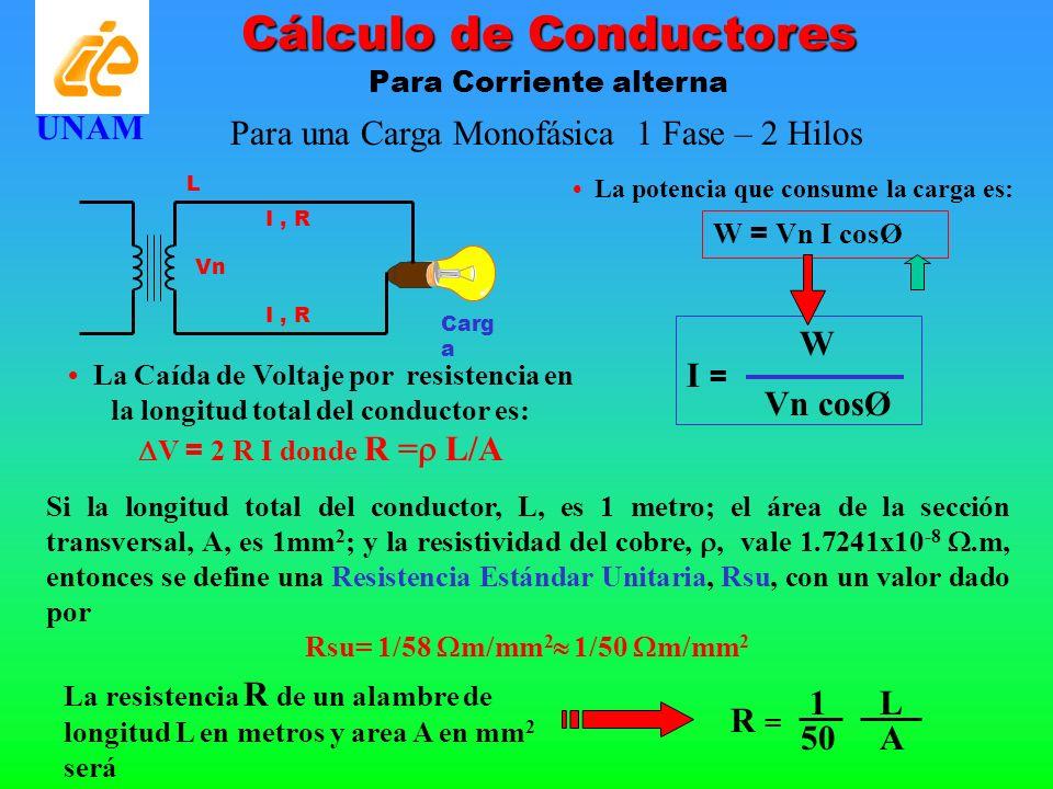 Cálculo de Conductores Para Corriente alterna UNAM Para una Carga Monofásica 1 Fase – 2 Hilos Vn Carg a I, R L La potencia que consume la carga es: W
