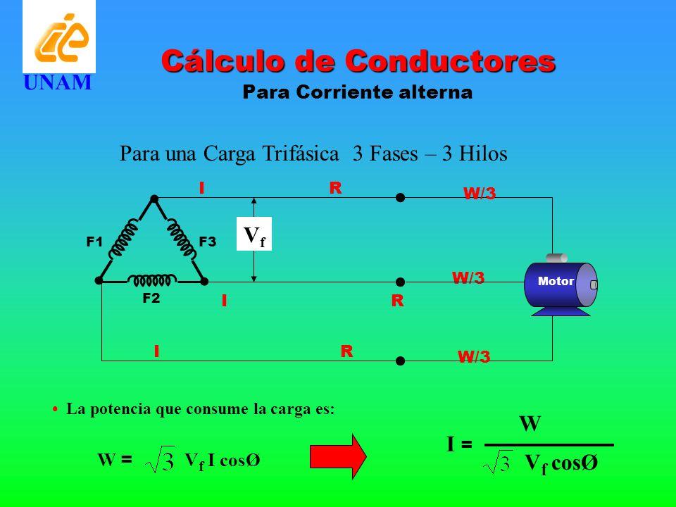 Cálculo de Conductores Para Corriente alterna UNAM Para una Carga Trifásica 3 Fases – 3 Hilos La potencia que consume la carga es: W = V f I cosØ W I
