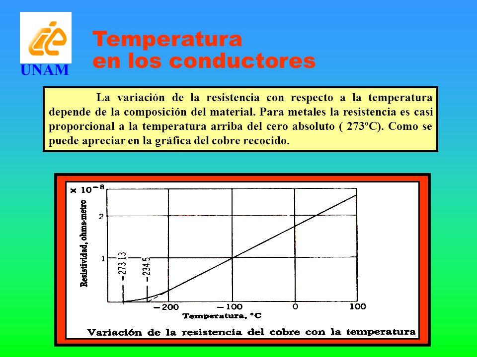 La variación de la resistencia con respecto a la temperatura depende de la composición del material. Para metales la resistencia es casi proporcional