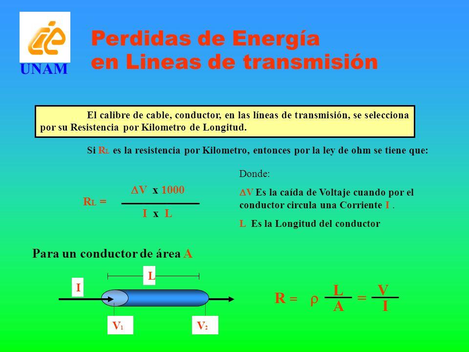 Cálculo de Conductores Para Corriente alterna UNAM Para una Carga Monofásica 1 Fase – 2 Hilos Vn Carg a I, R L La potencia que consume la carga es: W = Vn I cosØ W I = Vn cosØ La Caída de Voltaje por resistencia en la longitud total del conductor es: V = 2 R I donde R = L/A L 1 R = A50 Si la longitud total del conductor, L, es 1 metro; el área de la sección transversal, A, es 1mm 2 ; y la resistividad del cobre,, vale 1.7241x10 -8.m, entonces se define una Resistencia Estándar Unitaria, Rsu, con un valor dado por Rsu= 1/58 m/mm 2 1/50 m/mm 2 La resistencia R de un alambre de longitud L en metros y area A en mm 2 será