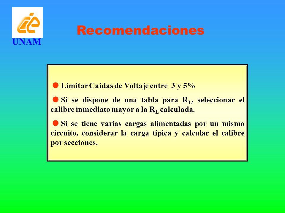 Cálculo de Conductores Para Corriente alterna UNAM Para una Carga Trifásica 3 Fases – 3 Hilos La potencia que consume la carga es: W = V f I cosØ W I = V f cosØ W/3 I R F3F1 F2 Motor VfVf