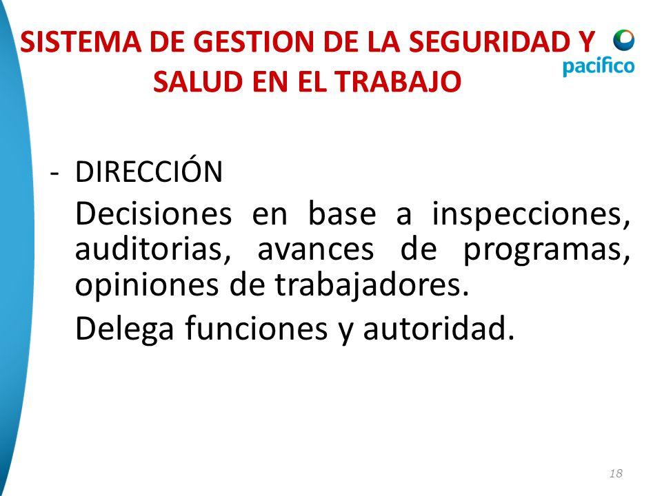 18 -DIRECCIÓN Decisiones en base a inspecciones, auditorias, avances de programas, opiniones de trabajadores. Delega funciones y autoridad. SISTEMA DE