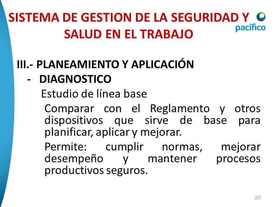 20 III.- PLANEAMIENTO Y APLICACIÓN - DIAGNOSTICO Estudio de línea base Comparar con el Reglamento y otros dispositivos que sirve de base para planific