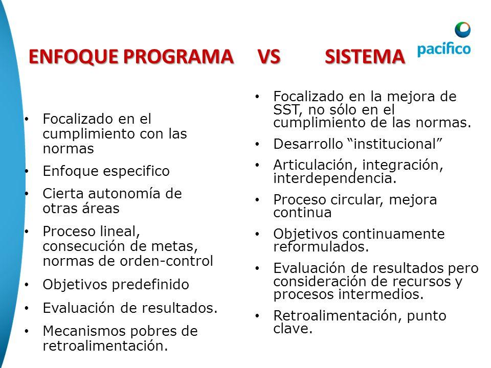 ENFOQUE PROGRAMA VS SISTEMA Focalizado en el cumplimiento con las normas Enfoque especifico Cierta autonomía de otras áreas Proceso lineal, consecució