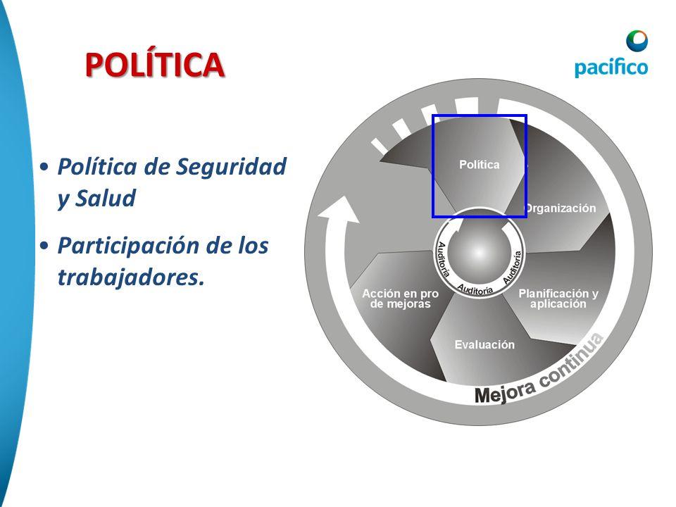 POLÍTICA Política de Seguridad y Salud Participación de los trabajadores.