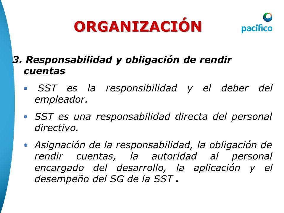 ORGANIZACIÓN 3. Responsabilidad y obligación de rendir cuentas SST es la responsibilidad y el deber del empleador. SST es una responsabilidad directa